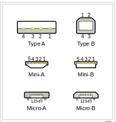 USB_Jacks