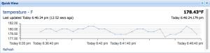 GS_Graph